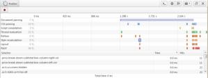 Opera CSS Profiler